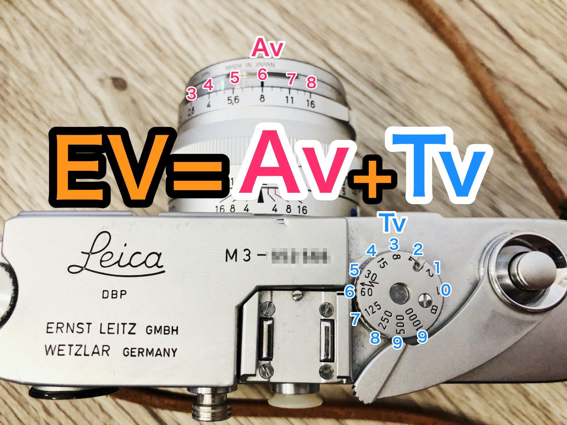 カメラを見ながら簡単に計算できる。露出、EV値と絞り、シャッタースピード、ISOの仕組みについて